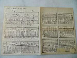 TARIF-DES-ETABLISSEMENTS-ABB-DATE-1909