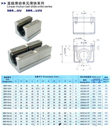 SBR16LUU 16mm CNC Router Linear Ball Bearing Block