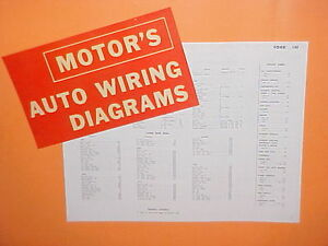 1961 1962 1963 1964 1965 FORD GALAXIE 500 SUNLINER CONVERTIBLE WIRING  DIAGRAMS | eBay | 1965 Ford Galaxie 500 Wiring Diagram |  | eBay