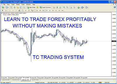 Guide complet forex pdf