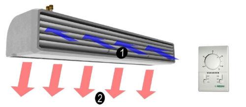 Luftschleier Länge 1,5m Luftschleiergerät mit Elektroheizer Lufterhitzer NEU SET
