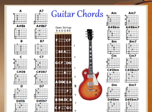 guitar chords chart note locator small chart 48 chords ebay. Black Bedroom Furniture Sets. Home Design Ideas