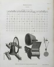 1807 Horology Clock Chimes Pleyel's German Hymn Antique Print Engraving Rees