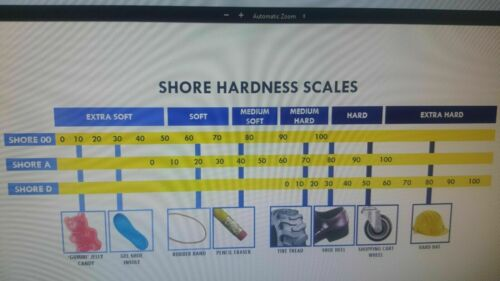 "NEOPRENE RUBBER ROLL 3//16 THK X 4/"" WIDE x 25 FT LONG  FREE SHIPPING"