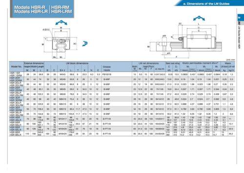 CNC Linear Guideway Rail Square type carriage bearing block Internal Width 15mm