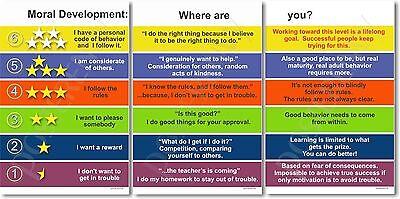 Moral Development - Classroom Educational Teacher Motivational NEW 3 POSTER Set