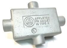NEW Appleton GSK-BC-20 Unilet Blank Cover Malleable Iron