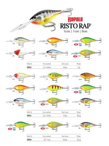 5g Fishing Lure Rapala Risto Rap Choice of Colours 4cm RR04