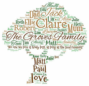 personalised family tree word art print gift christmas mum dad ebay