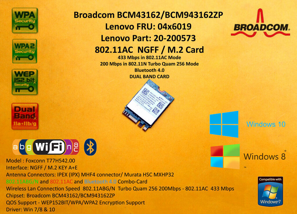 Broadcom WLAN BCM943162ZP 11AC 433 Mbps 2.4Ghz 5Ghz M.2 Lenovo 04x6019 20