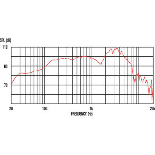 "Celestion Heritage G12H 75 Hz 12/"" 15 Ohm Guitar Speaker"