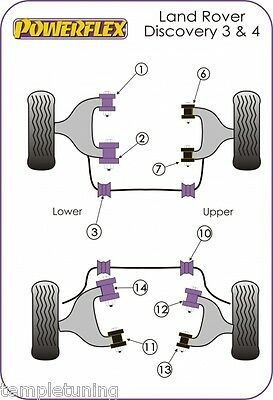 Land Front Suspension Bush Kit For Rover Discovery 4
