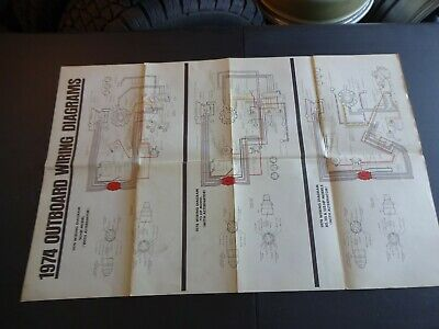 1974 Johnson Evinrude Outboard Wiring Diagram poster chart ...