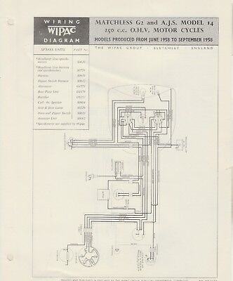 [SCHEMATICS_4UK]  Ajs Wiring Diagram. ajs and matchless owners club limited pictures. wiring  diagram for matchless g80 wiring diagram virtual. wipac wiring diagram  matchless g2 ajs model 14 250cc. repair guides engine control systems | Ajs Wiring Diagram |  | 2002-acura-tl-radio.info