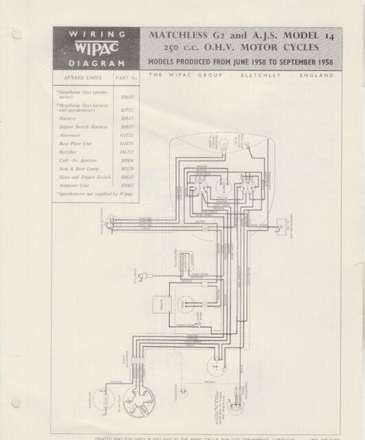 Wipac Wiring Diagram