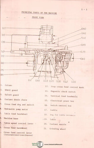 Operations Maint /& Electrical Manual Okamoto PSG-63UAN ACCUGAR 124N Grinding