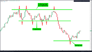 Forex-Trading-Masterclass-Full-Course-Video-Wyse-Trade-100-Profitable-strategy