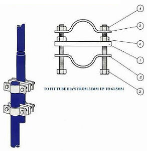 Details about Pole to Pole Parallel Support Clamps for Colinear & End Fed  Dipole Antennas