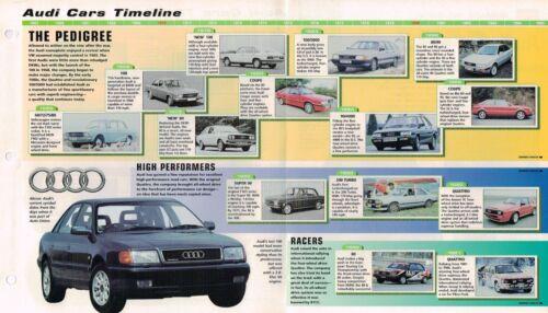 AUDI Cars Timeline History Brochure:100,TT,200,TURBO,80,90,QUATTRO,A3,A6,R8,4WD