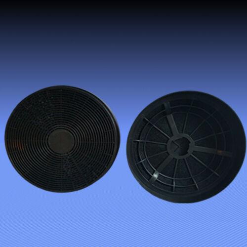2 Aktivkohlefilter für Dunstabzugshaube Respekta CH 22035 IX CH 22098 IX