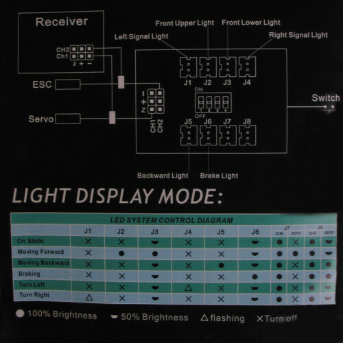 1//10th RC Car Truck LED Light Kit Brake+Headlight+Signal 2.4Ghz PPM FM Fit HSP
