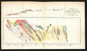 1856-Geological-Plan-amp-Section-from-the-Rio-Grande-to-the-Pimas-Villages