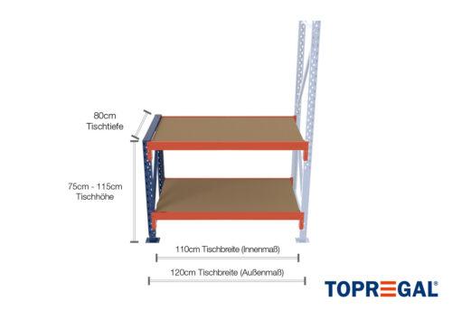 Anbautisch Werktisch m hšhenverstellbar Packtisch-LR Holzbšden 2 Ebenen