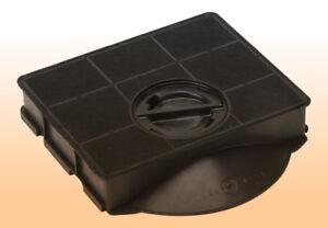 Kohlefilter dunstabzugshaube für ikea whirlpool chf elica