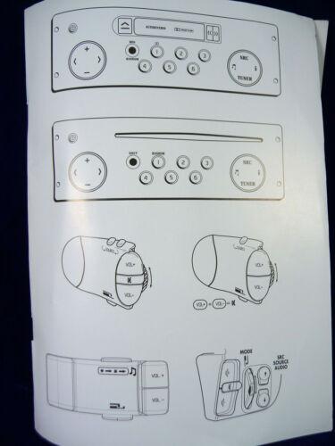 Renault Gamme Radiosat Head Unit Audio Radio Operating Manual Instruction Book