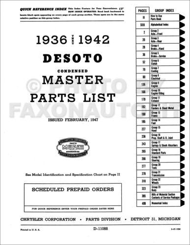 Desoto Master Manuel Pièces 1936 1937 1938 1939 1940 1941 1942 de Soto Catalogue