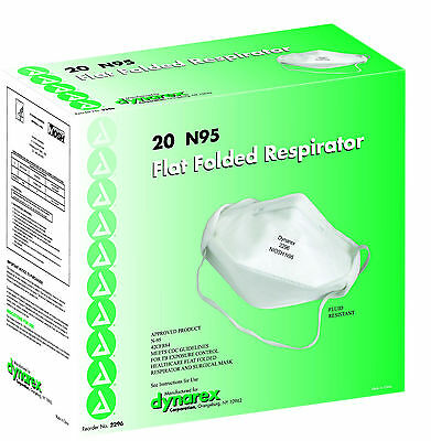Dynarex N95 High Efficiency Flat Folded Respirator Masks CDC Bug Out - Box of 20