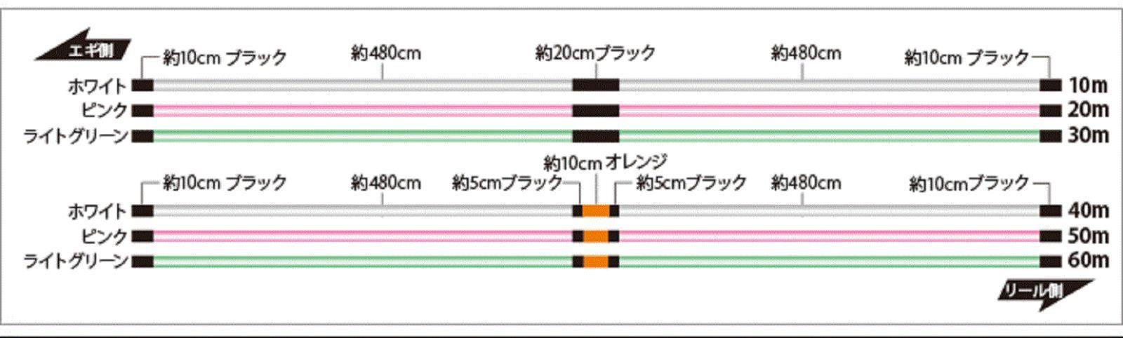 SUNLINE Salti Mate PE EGI EGI EGI ULT HS8 240m for Eging 8 Braid Line 8b674d