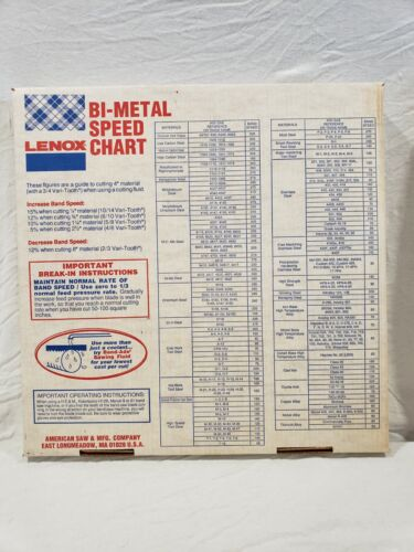 """14/' or 168/"""" x 1-1//4/"""" x .042/""""...surplus in New Condition Blade Band Saw Lenox"""