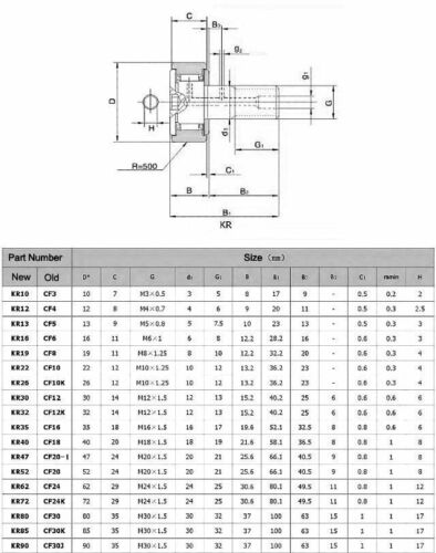 US Stock 2pcs KR32 KRV 32 CF12-1 Cam Follower Needle Roller Bearing M12x1.5 32mm