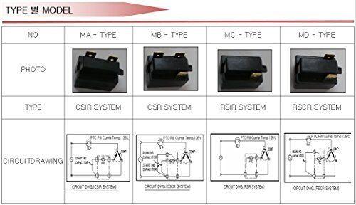 QP2-47 P470MC LG Fridge PTC Motor Start Relay p//n EBG32952206 P470MB KS0904
