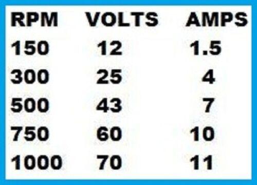 Permanent Magnet Alternator 12 Volt DC for Wind Turbine Generator PMA PMG