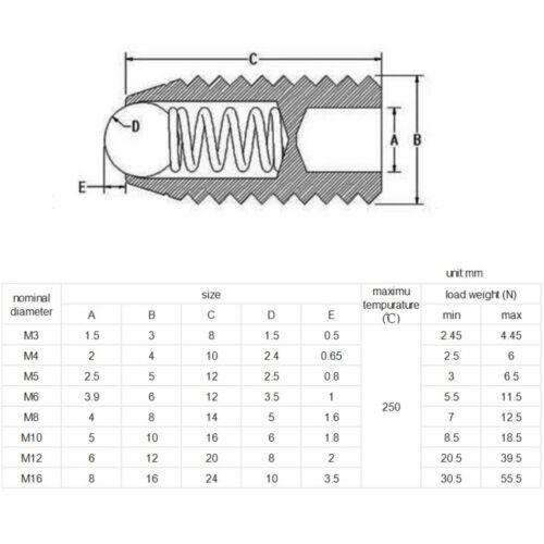 HIGH TENSILE 12.9 SPRING BALL POINT GRUB SCREWS SLOTTED OR SOCKET SET SCREWS