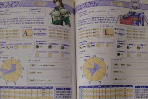 JAPAN Tear Ring Saga Yutona Eiyuu Senki Official Complete Guide Book