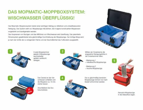 Mopmatic-Moppbox//Mopbox blau mit Deckel Eimer rot Numatic 629113 BK10