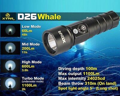 Waterproof LED Handheld Taschenlampen Tauchlampe Diving Torch Light Lamp
