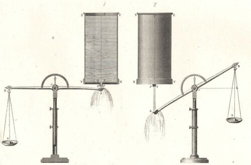 1880 old antique vintage print picture SCIENCE 3 Hydrodynamics
