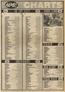 NME-CHARTS-FOR-29-10-1983-KARMA-CHAMELEON-BY-CULTURE-CLUB-WAS-NO-1