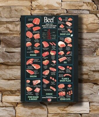 Hot Retail Beef Cuts Vintage Butcher Shop Chart New Art Poster 12x18 24x36 T-638