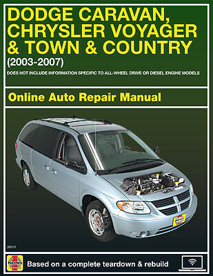 Grand caravan repair manual pdf.
