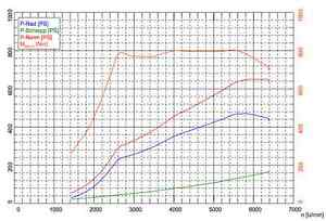 MTM-Audi-S8-4H-Chiptuning-M-Cantronic-478KW-800NM-4-0-V8-TUV-Leistungssteigerung