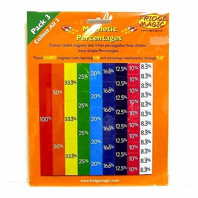 Magnetic Number Tiles Learn Percentages Flexible Early Learning Age 6+ NEW