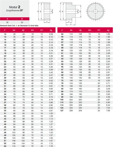 Stirnzahnrad Stahl C45 Modul 4.0 19 Zähne  1 Stück Qualität 8-9