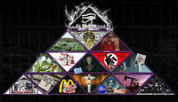 The Ultimate Ebook Collection Of Odd Books & Conspiracy Theories On Dvd 3gb