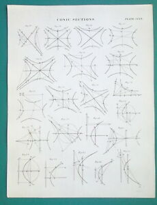 CONIC-Sections-Parabola-Hyperbola-Ellipse-etc-4-Four-1814-Antique-Prints