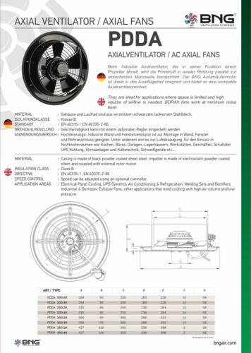 Ventilateur Axial Soufflerie Axiaux Industrie Mur Vitres Métal Tailles